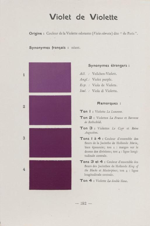 Du Répertoire des couleurs aux brevets de sécurité