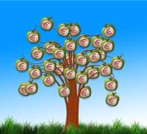 Comprendre l'investissement socialement responsable : le nouveau visage de l'industrie financière ? (1/3)